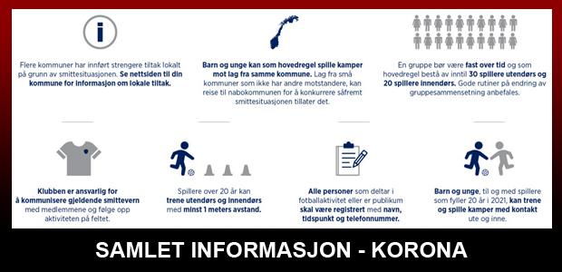 Samlet informasjon